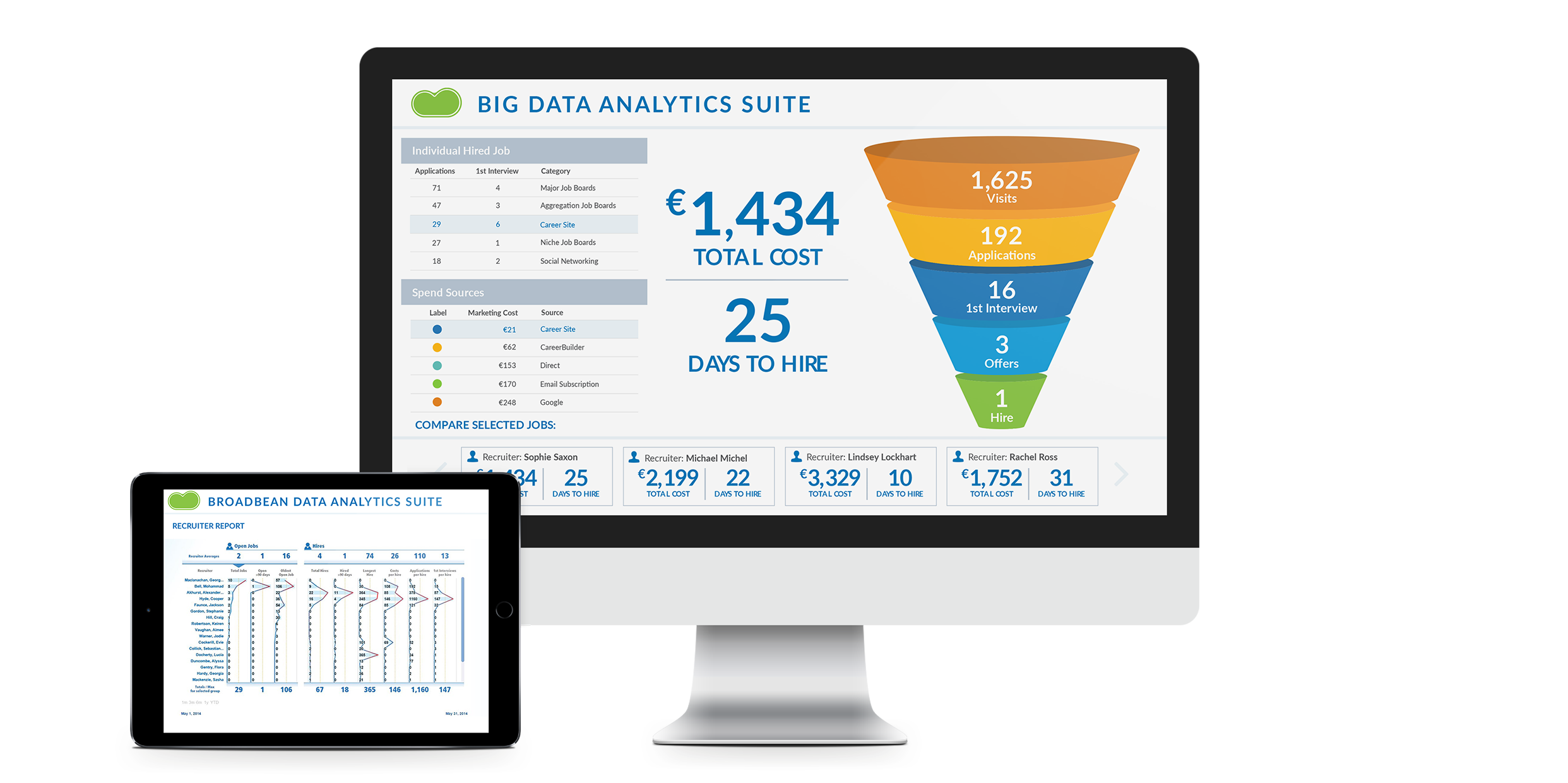 Suite Recruitment Analytics2x