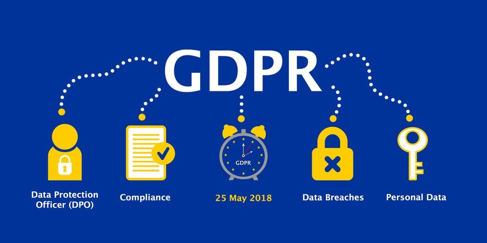 Resultado de imagem para [General-Data-Protection-Regulation-GDPR